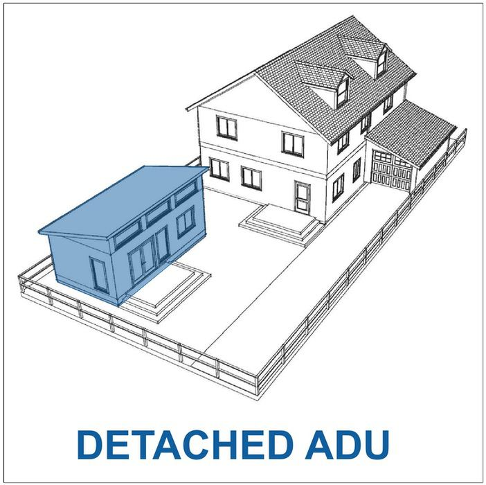 EliteADU-Type-Detached